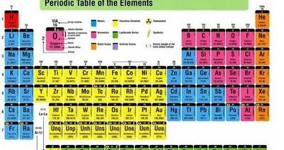 Garry x rumus kimia sistim periodik unsur urtaz Images