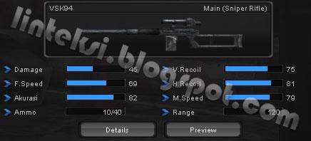 Senjata Pointblank VSK94