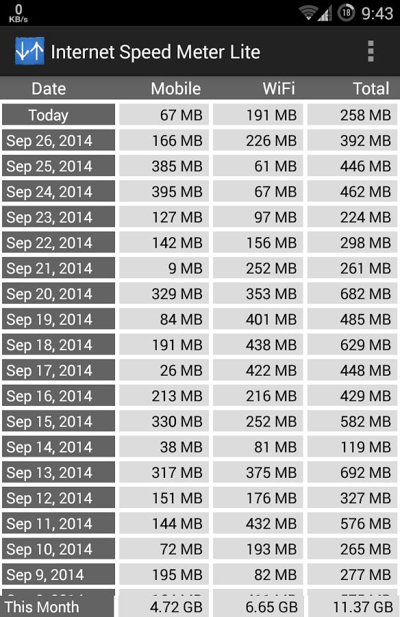 Cara Mengukur Kecepatan Internet di Android dengan Aplikasi - 03