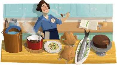 Julia Child 100. výročí narozenin