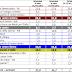 Intenzioni di voto SWG - Crolla PD; SEL e M5S in forte ascesa