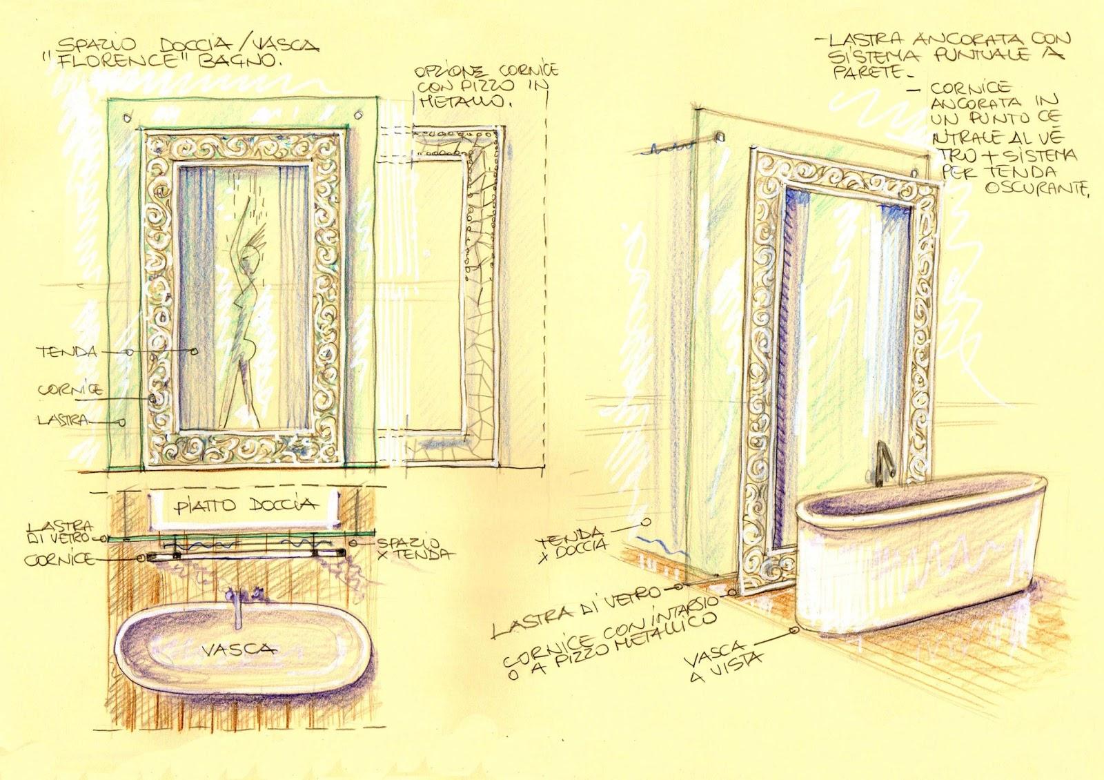 Esercizi attraverso i disegni di ideazione per le camere da bagno ispirate a vari stili - Camere da bagno ...
