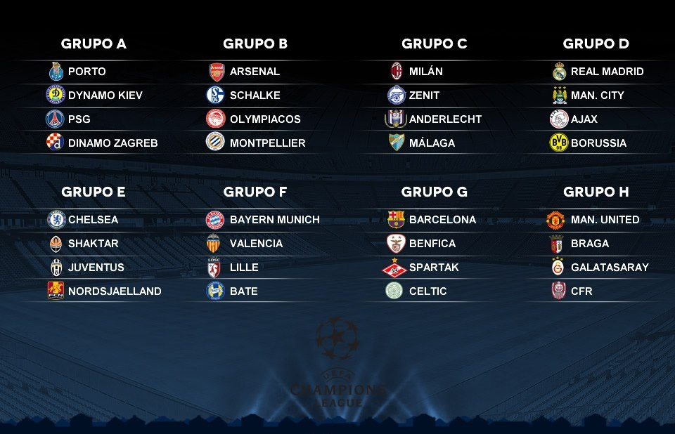 Hasil Skor Liga Champions 2012-2013 Rabu 19 September 2012