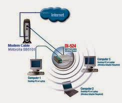 Ways to Connect Computer to the Internet Via LAN