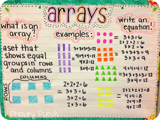 Common Worksheets » Multiplication Arrays Worksheets Grade 5 ...