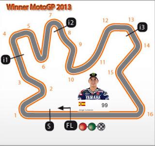 Jorge Lorenzo Menang MotoGP Seri Losail Qatar