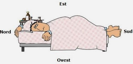 Compressa mente l 39 importanza della posizione del letto - Mal di schiena a letto ...