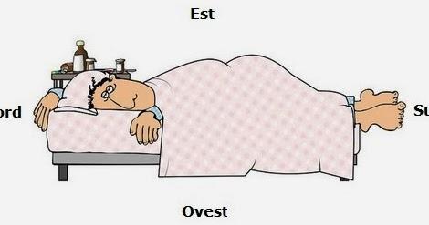 Compressa mente l 39 importanza della posizione del letto per un sonno efficace - Testa del letto ...