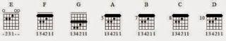 tutorial belajar gitar untuk pemula pdf