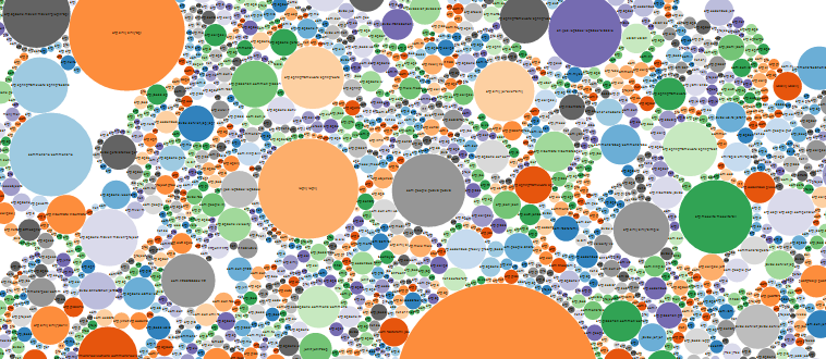 http://opentangerine.com/labs/statistics/maven-artifacts.html