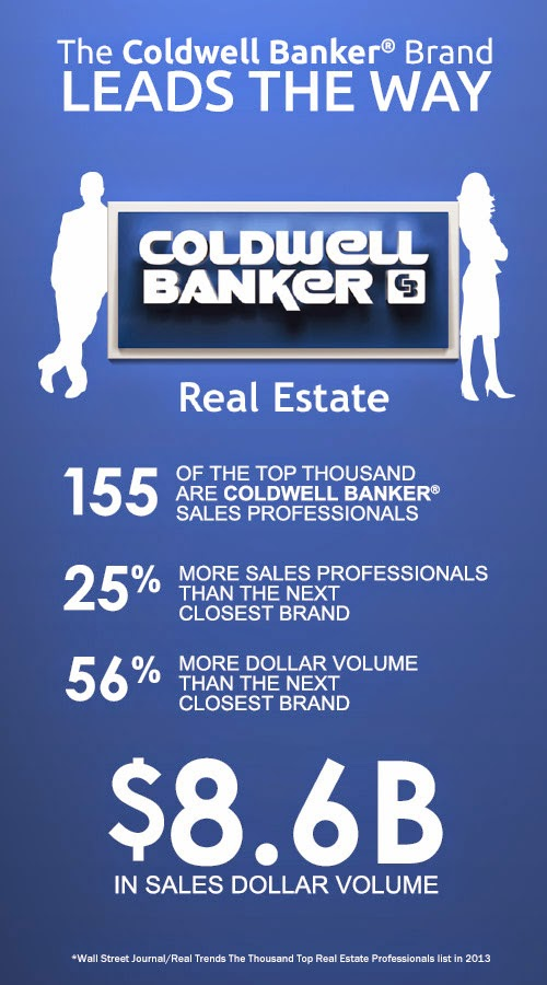Coldwell Banker Leads the Way