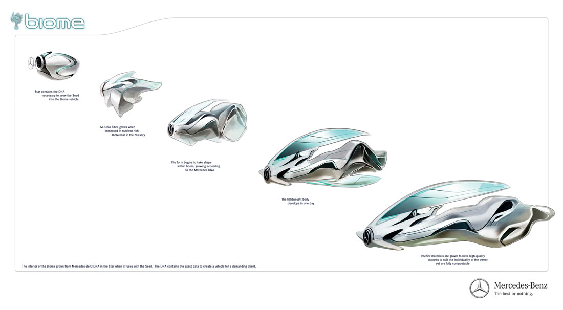 Gnj automobiles for Mercedes benz biome