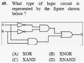 2013 September UGC NET in Computer Science and Applications, Paper II, Question 49