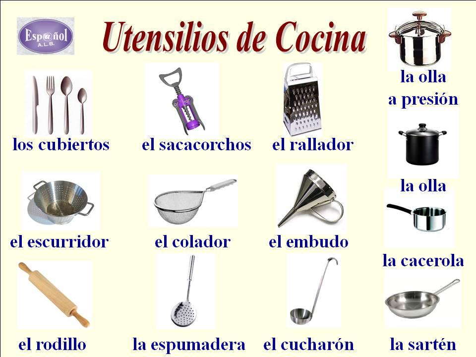 Vocabulario Cocina | Esp Nol Alb Tu Clase De Espanol Por Videoconferencia Skype Esp