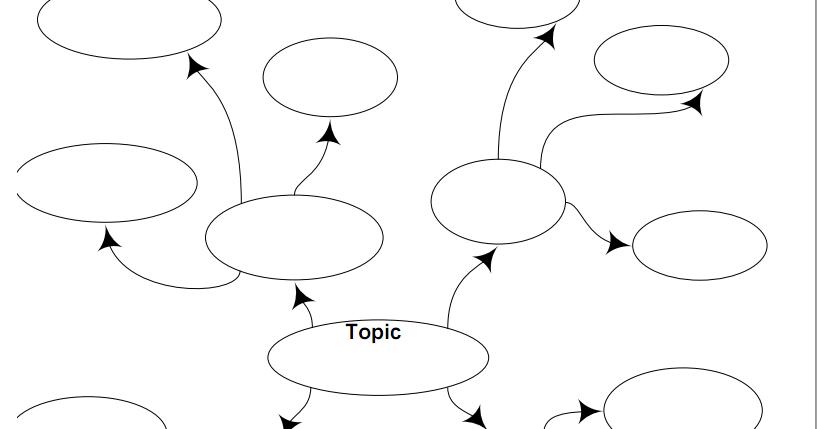 star blogs all  brainstorming chart template