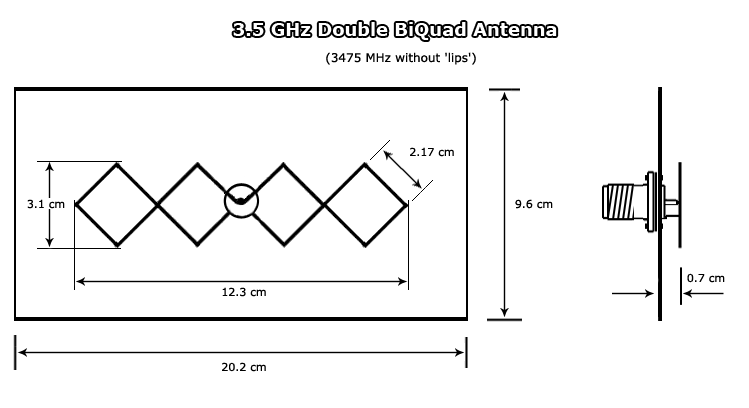 double biquad antenna for 3.5 GHz frequency with approx. 13 dBi Gain