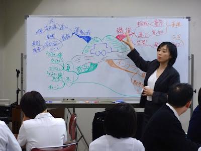 組織内におけるマインドマップの講義風景の写真