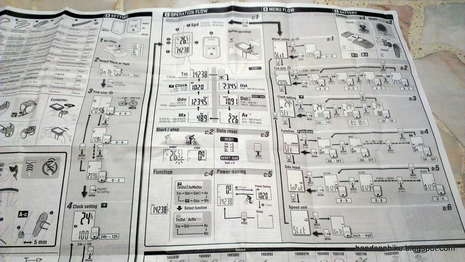 Complicated Instructions