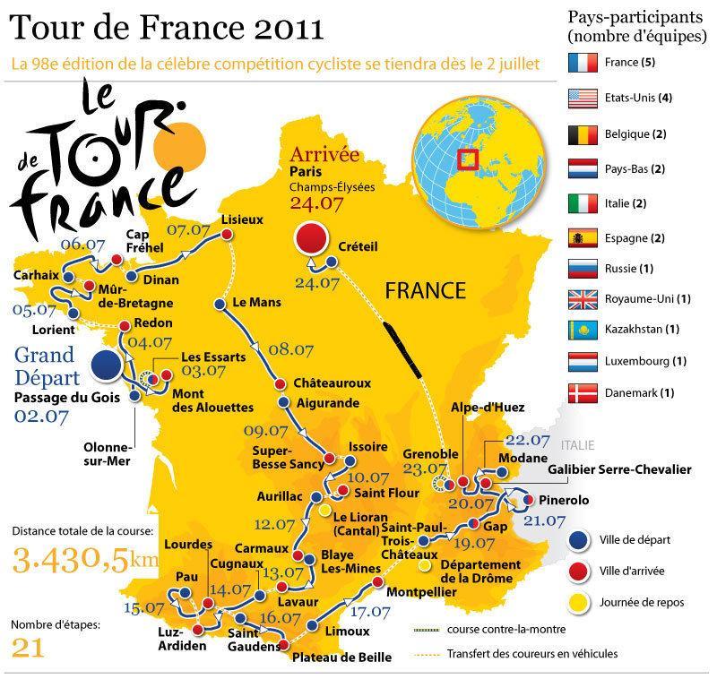 Armoiries Des Communes De France on