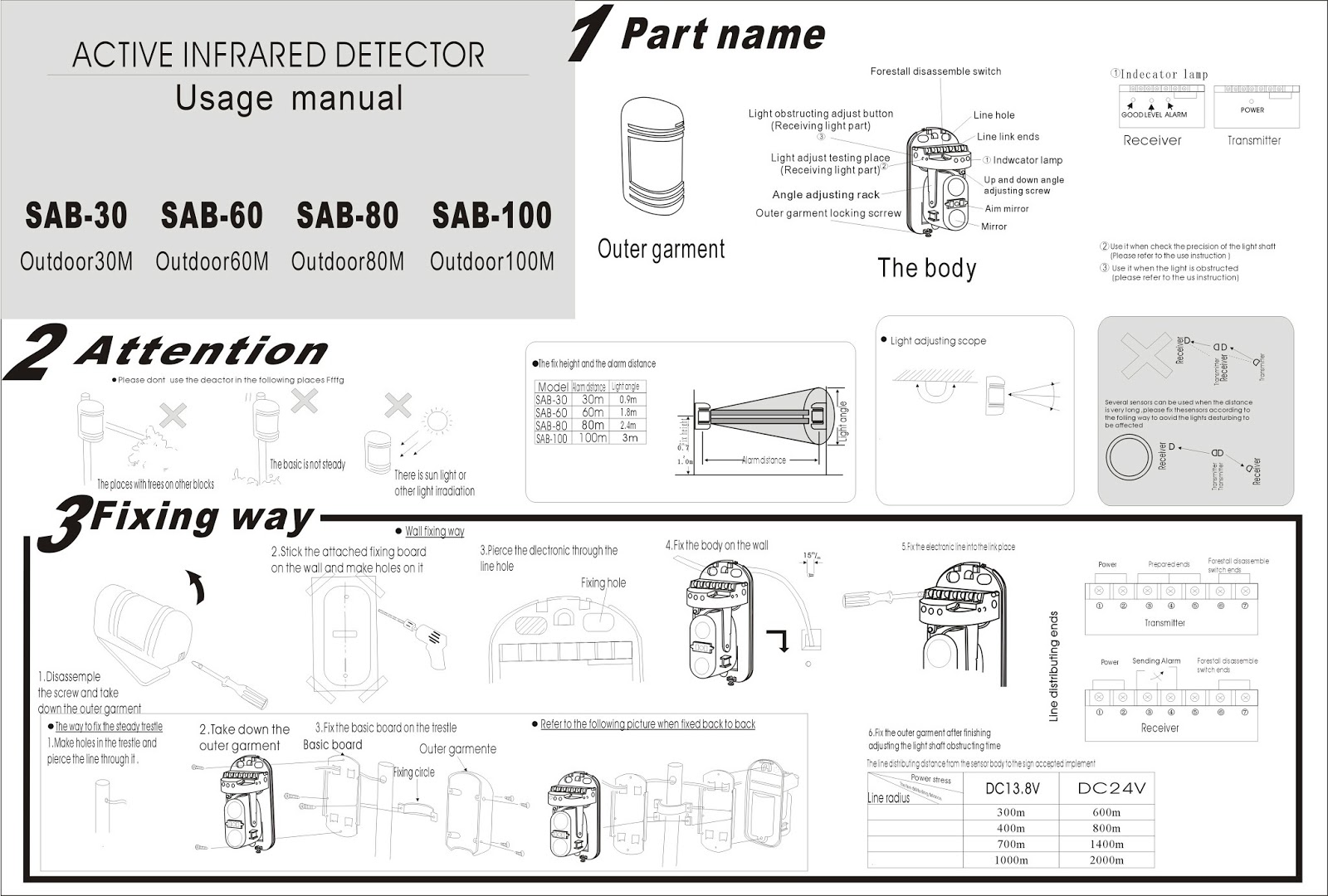 Karuoshi Intruder Alarm Blog Door And Window Infrared Monitoring Antitheft Circuit Active Perimeter Alarms Installation Manual