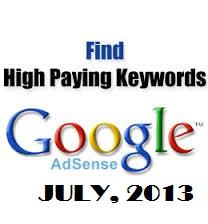 Adsense-keyword