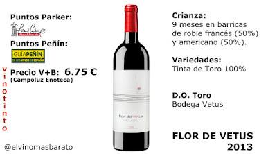 Comprar Flor de Vetus 2013