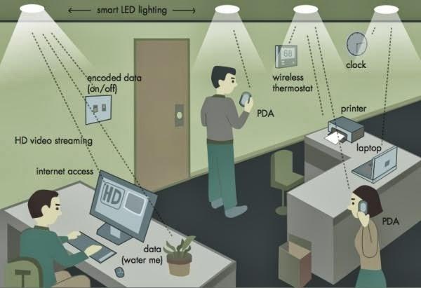 علماء صينيون يعملون على تطوير تقنية LI FI