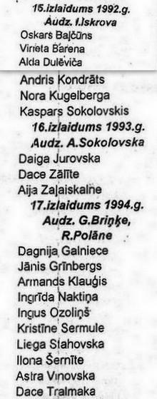 Valles vidusskolas 15.,16. un 17. izlaidums 1992.,1993. un 1994. g.