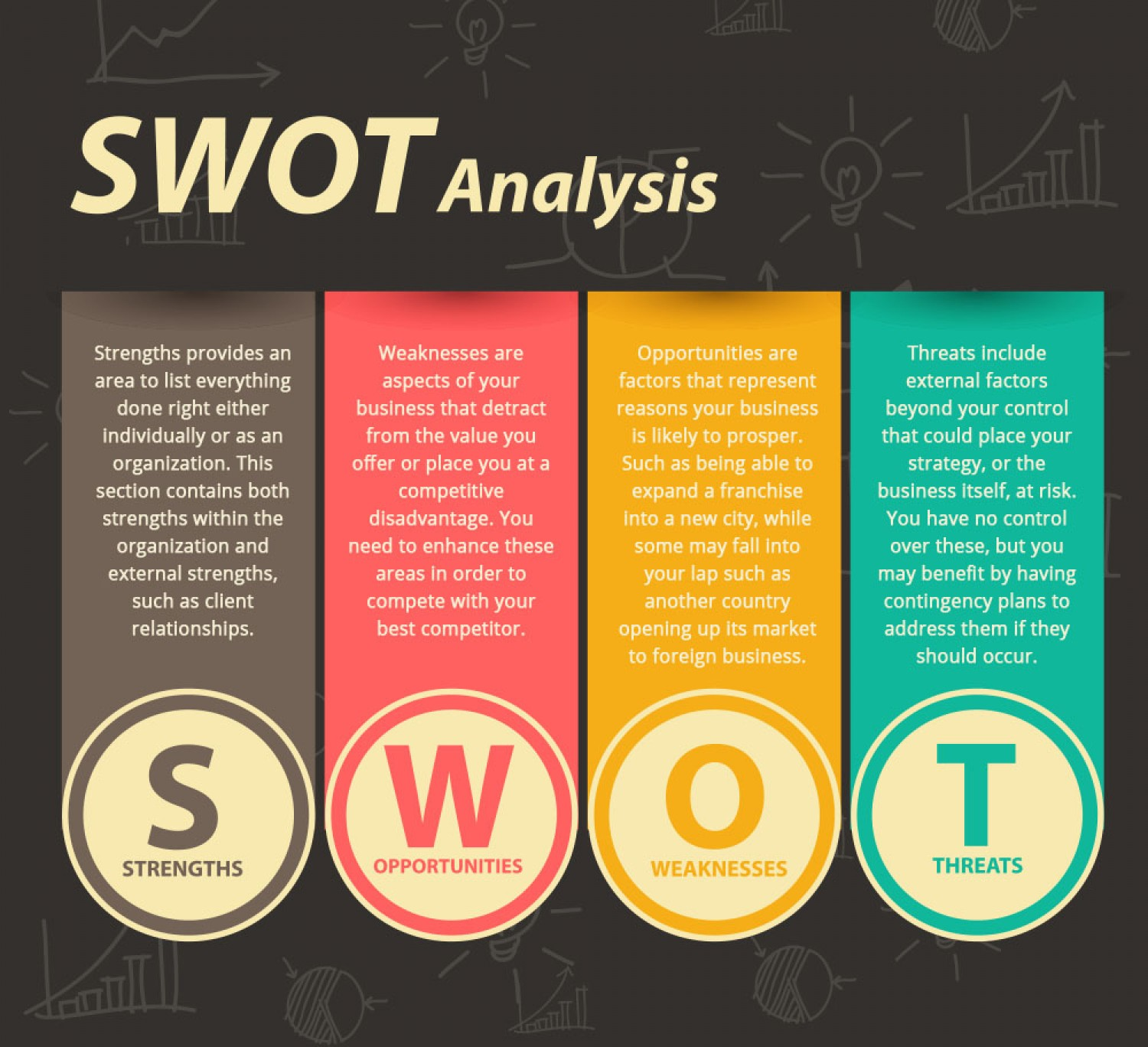 "swot analysis of li fung After completed swot analysis of the case study, main key point occur that, ""li &  fung"" successfully trading company because of their brand."
