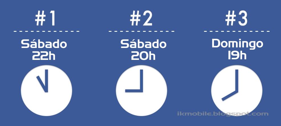 Melhores dias e horas para postar no Facebook pela Pandemic Labs
