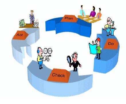 Administracion for Que es una oficina y sus caracteristicas