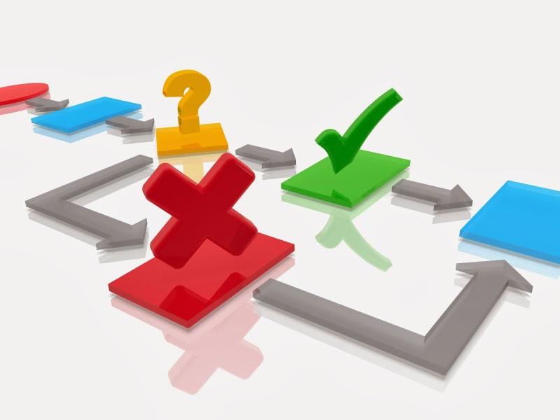 Manajemen Pengadaan Proyek, Manajemen Kontrak Proyek, Manajemen Pengadaan dan Kontrak Proyek Konstruksi