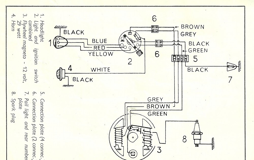Lambretta ld 150 wiring diagram somurich lambretta ld 150 wiring diagram the making of a manurhin finding the right electrical asfbconference2016 Images