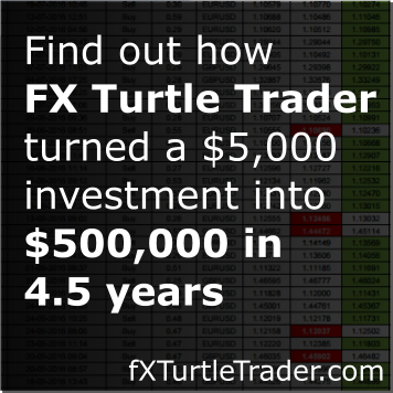 FX Turtle Trader Managed Accounts