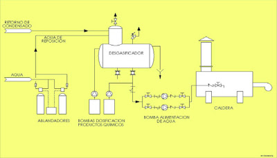 dealloying corrosion in boiler pdf