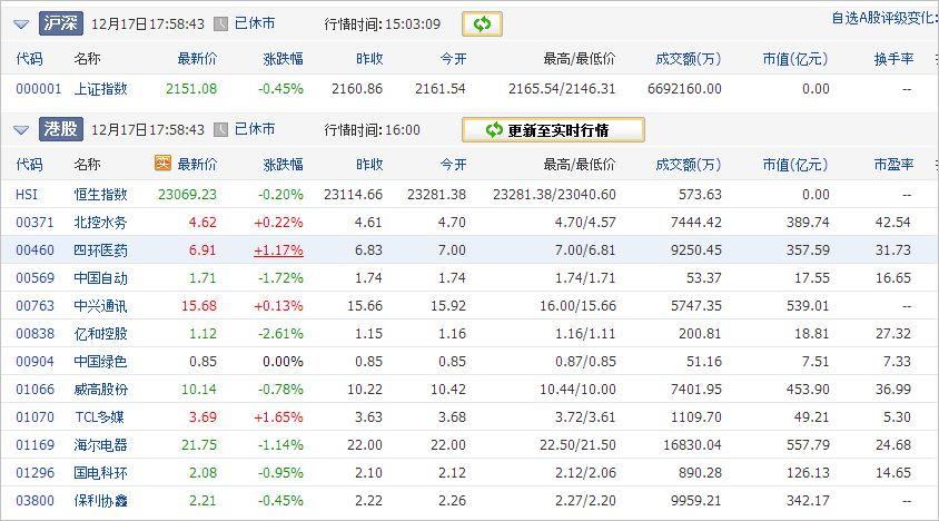 中国株コバンザメ投資ウォッチ銘柄watch20131217