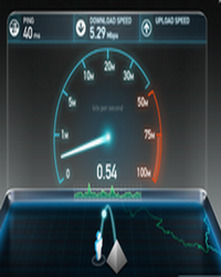 Internet Broadband Dsl Speedtest
