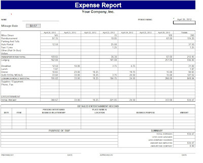 free excel expense report template .