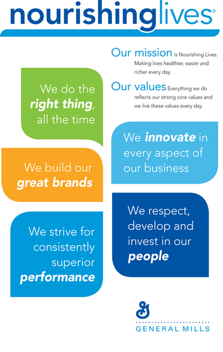 statement company's vision