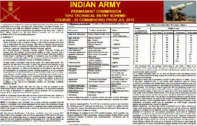 Indian Army Recruitment 10+2 (TES) Technical Entry Scheme Course-33