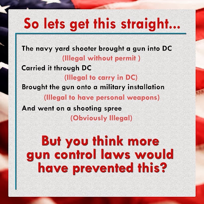 U.S.'s Cities With Toughest Gun Control Law & Murder More+of+the+same