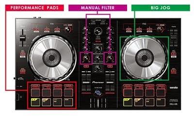 Controller apa yang cocok untuk DJ sekedar hoby