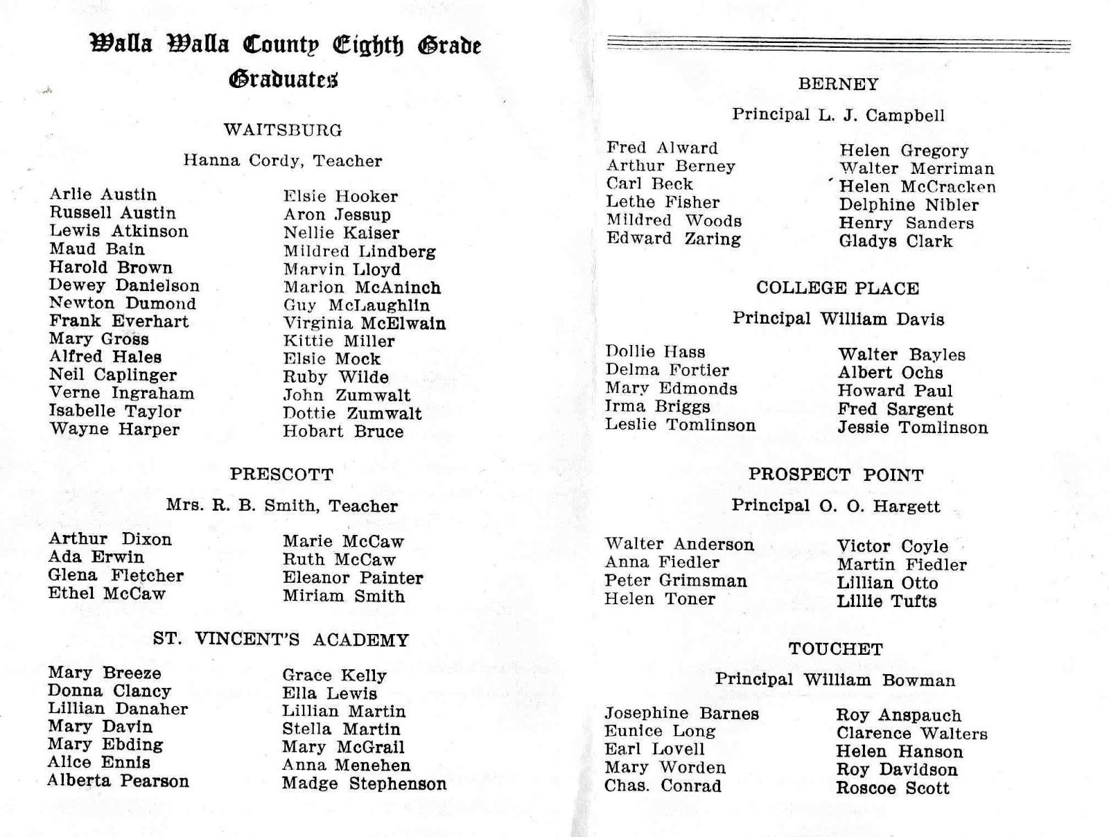 County Schools 8th Grade Graduation Program 1912