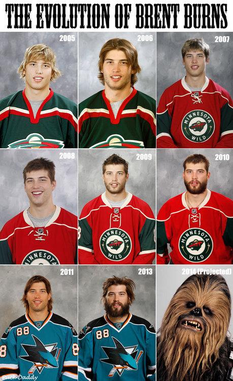 The Evolution Of Brent...