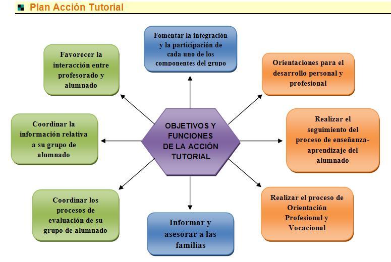 Paula torres didactica for La accion educativa en el exterior