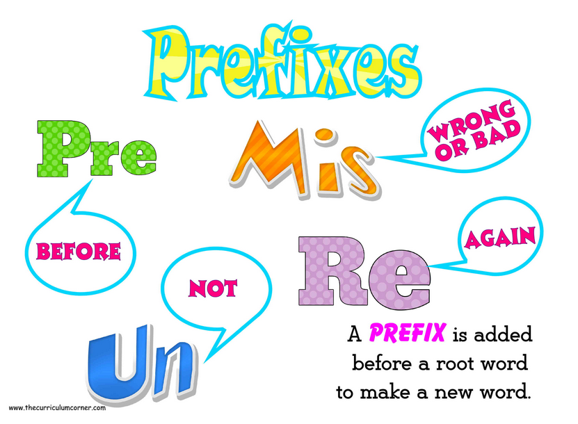 A List Of Common Prefixes And Suffixes | Ginger Software