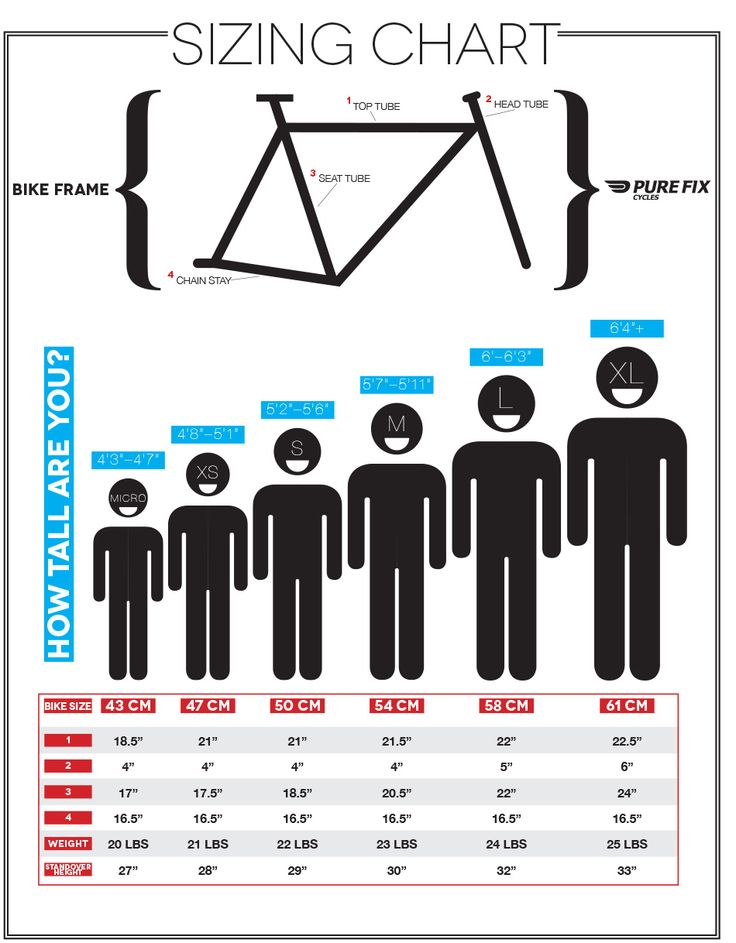 Aboulgoukh Bicycles: How to choose the right size of bike?