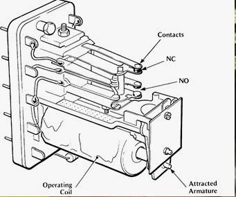 Eaton Cutler Hammer Motor Starter Wiring Diagram