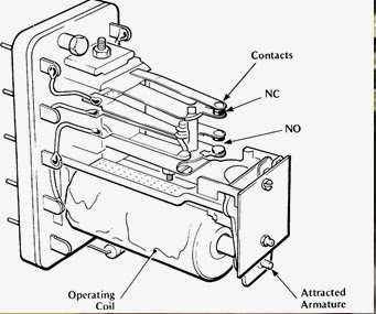 Eaton Cutler Hammer Motor Starter Wiring Diagram on wiring diagram definite purpose contactor