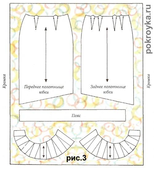 Выкройка юбка прямая с воланом
